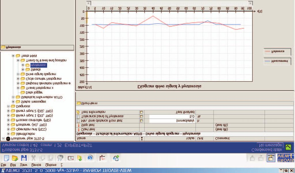 Statistical information AUTO 2.5.2 Hysteresis test (d5) Fig. 8 The hysteresis test allows changes in friction to be analyzed and an alarm is issued when a significant change in friction is detected.
