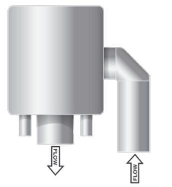 5mm, provides the drain. The HWS Series must be used with the cranked side spigot as the gas inlet and the large bottom spigot as the gas outlet shown here.