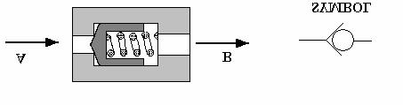 FLUID POWER VALVES 1. INTRODUCTION Directional control valves were described in the previous tutorial. There are many other valves used in fluid power to control the pressure and flow of the fluid.