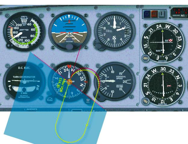 whichever is later. Do you remember how to determine the abeam position? (Check Volume 2, Issue 5. Page 52 under 'Step 4'). Performing a Sector 2 - Teardrop Entry We are definitely in Sector 3.