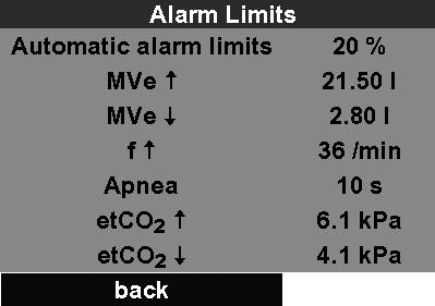 7.2 Alarm Limits You can set limit values for alarms relating to respiratory physiology. Once the limit values are reached, the unit triggers an alarm.