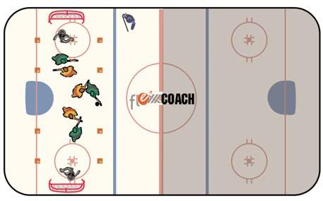 First player in each line carries puck in and around cones. On the whistle, they leave their pucks, explode out of the area and around the horseshoe-receive pass from coach-shot on goal.