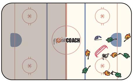 Planning and Executing an Effective Practice - Presenter Mike Sullivan 13 Drills 2 on 2 Puck Protection Place four players in any small area on the ice, with a net; using a border patrol pad or