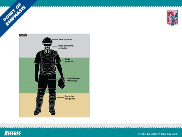 In addition to a head protector and a mask with a throat protector, the catcher shall wear a body protector, protective cup (male only) and baseball protective shin guards.