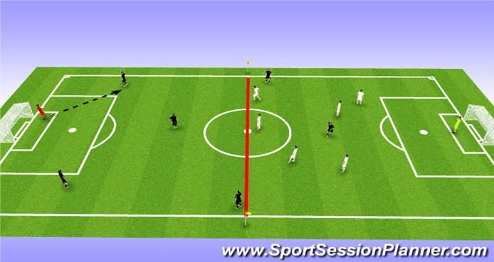 Retreat Line The Retreat Line will come into effect in two situations during the game: A Goal Kick A Free Kick to the defending team within it s own goal area At these two restarts, the opposing team