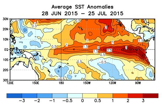 SST Departures ( o C) in the Tropical Pacific During the Last Four Weeks During the last four weeks, equatorial