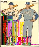 Kansas City Royals Record: 82-80 6th Place American League West Manager: John Wathan,