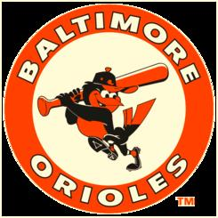 Baltimore Orioles Record: 67-95 6th Place American