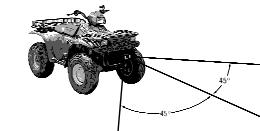 If you use ATV drive to assist, stop and get off every few feet to assure the rope is not piling up in one corner. Jamming rope can break your winch.