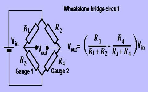 bridge Voltage is applied to re-establish the balance: P V applied - Response is Gas Type