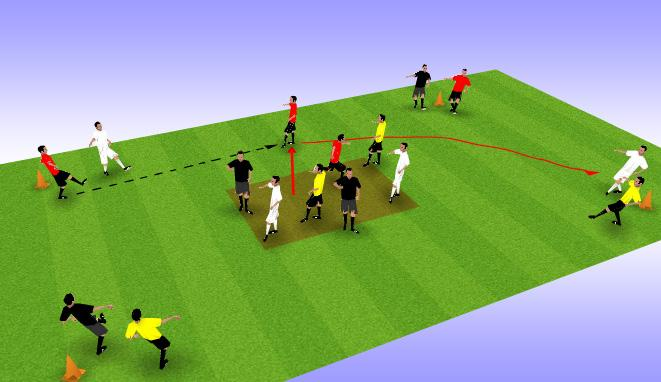 Technical Passing & Dribbling Players work in groups of 4. 2 players on a cone with a ball, 2 players in central area.