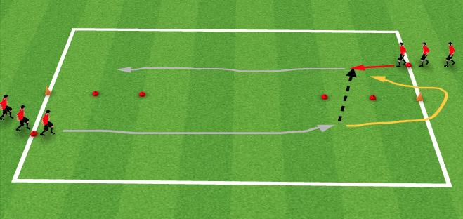 Running With The Ball Set out cones as shown with 15 yard gap between red cones.