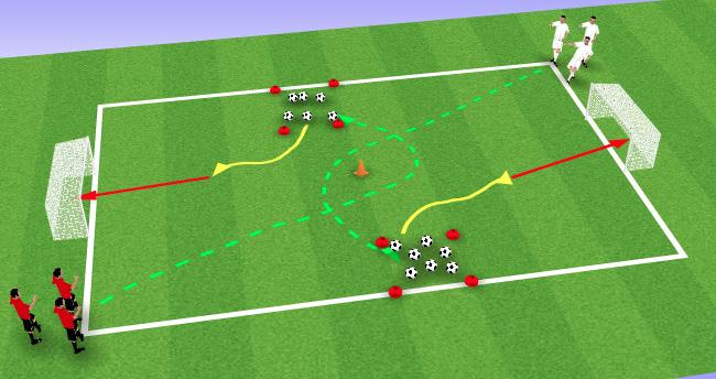 Shooting Battle Player 1 dribbles into the box and shoots at goal. Once he shoots he must run back to he s goal and become the goalkeeper.