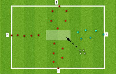 Passing & Awareness Players at A pass alternately to players at B and then follow their pass, player receiving at B has a good first touch and runs forwards with the ball to lay off to the players at