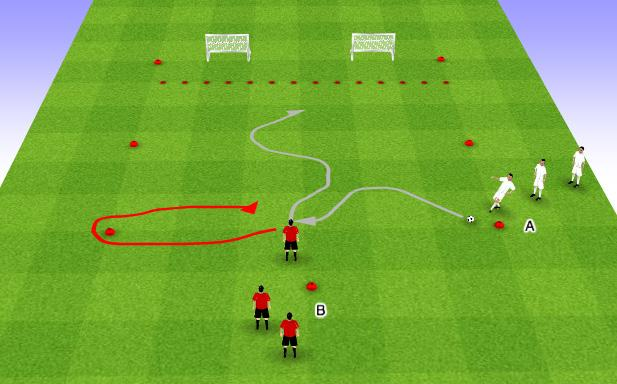 Get to ball quick Slow feet on approach Half turn to move feet quick Touch tight Aggressive to win ball Take out middle zone and play 2v2.