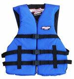 LIFE-JACKET Each person must have an approved type I, II, III, or V PFD. Type IV is not required.
