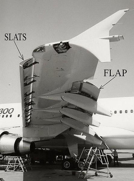 SLATS Slats Slats are aerodynamic surfaces on the leading edge of the wings, which, when deployed, allow the wing to operate at a higher angle of attack A higher coefficient of lift