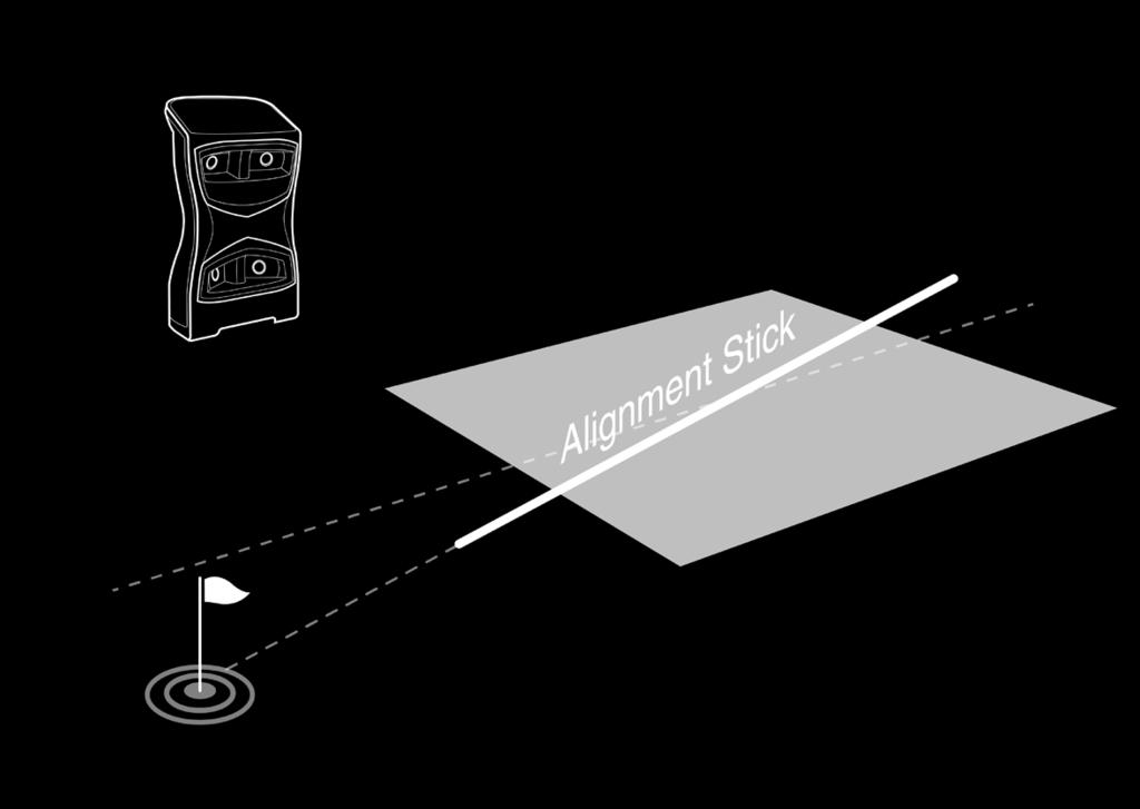 The new alignment angle will be shown on the LCD screen.