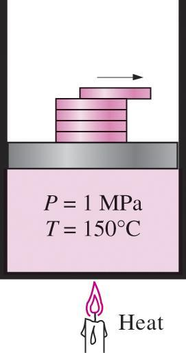 P-v diagram of a pure substance.