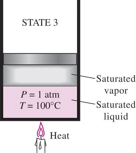 Saturated vapor: A vapor that is about to condense.