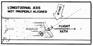 If you don't do both, strong side loads may be exerted on the landing gear, and a ground loop could occur (resulting in even higher side loads).