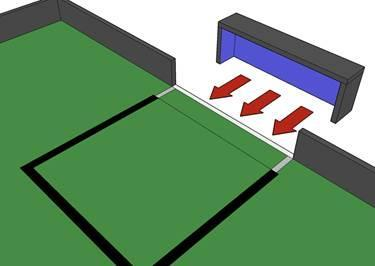 An alternative table can be made from a Regular CategoryTable: WRO 2018 WRO Football Field Goal Design