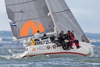 reference graded by teachers Cycles: Keel/Stability/Sails/Hull