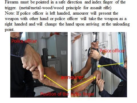 10 Slide 10 The pistol is handed to the receiving officer with left hand around the trigger and trigger guard so that he can grasp the pistol grip preventing him from putting his finger on the