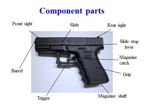 7 - Component Parts Slide 6 This illustrates the key elements of any handgun and the terminology that will be used during the firearms training sessions.