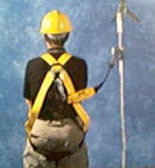 PERSONAL FALL ARREST SYSTEM (PFAS) 1. SAFETY HARNESS 2.