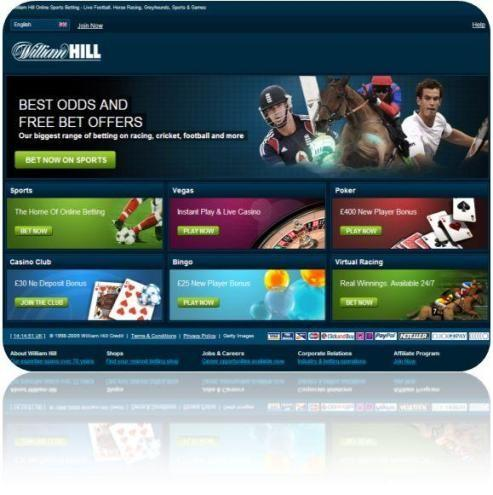 William Hill Online: what we want to achieve A leading international business Competitive in UK and