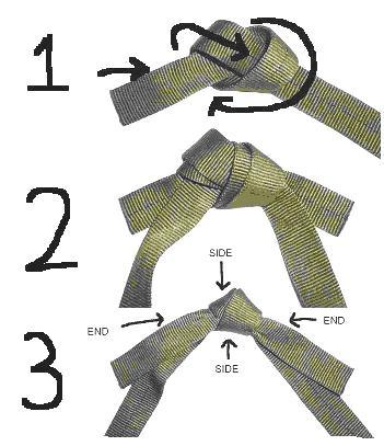 (5) WATER KNOT. (a) Purpose: To join the ends of tubular webbing. Tie an overhand knot in one end of the webbing. Route the other end of the webbing back through the overhand knot.