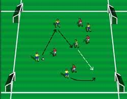 Overview What is 8-a-side soccer? Four Goal Game Emphasis: Decision-making, switching point of attack, vision.