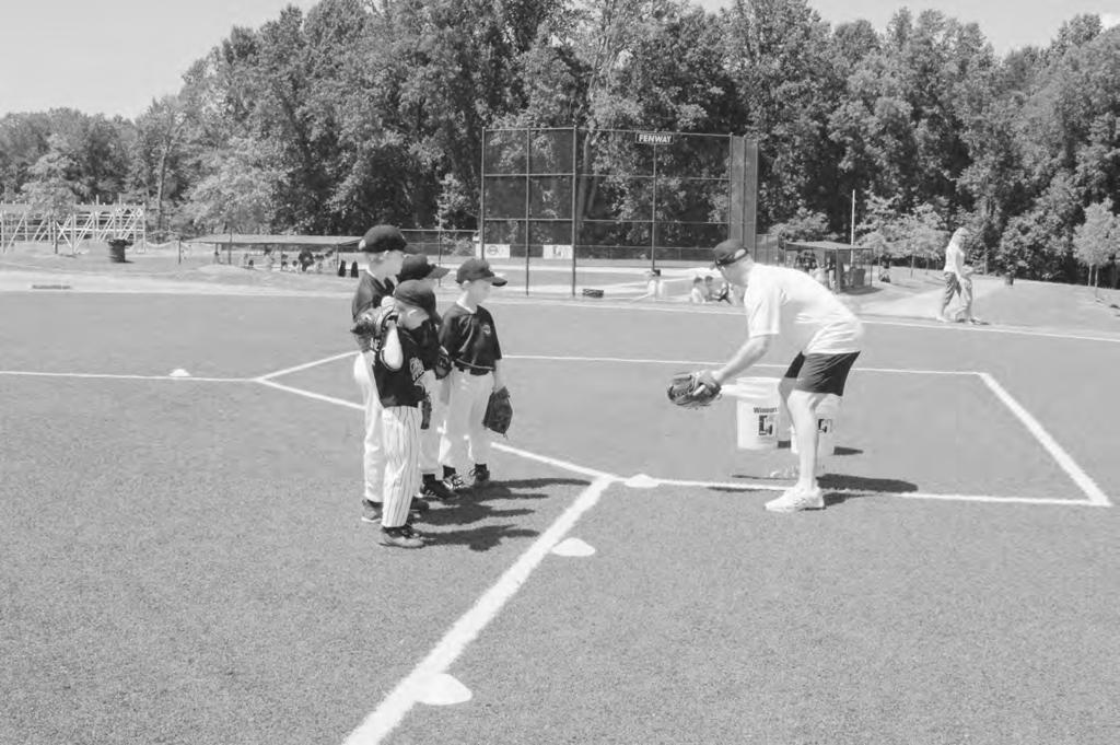 Throwing After the Catch Drill (continued) CH CH e4009/ripken/fig.7.
