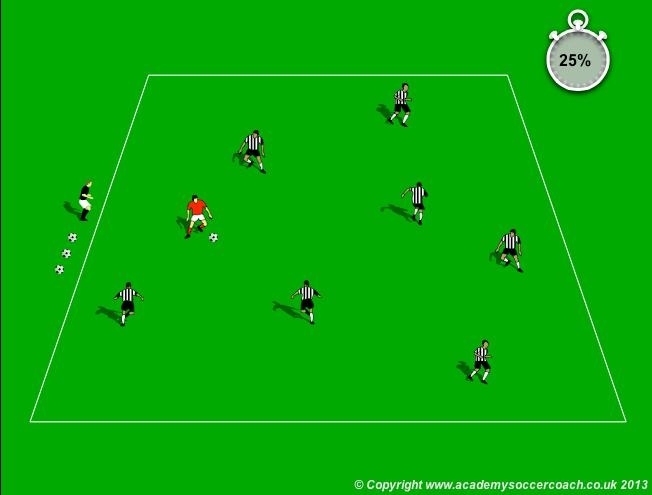 Week 5-7 & 8 year olds - Passing Red Light, Green Light Hard Turn - They perform a J Cut (Cut Back) Cross-roads - they perform a scissors Introduce the Scissors Body Parts Every player has a ball as