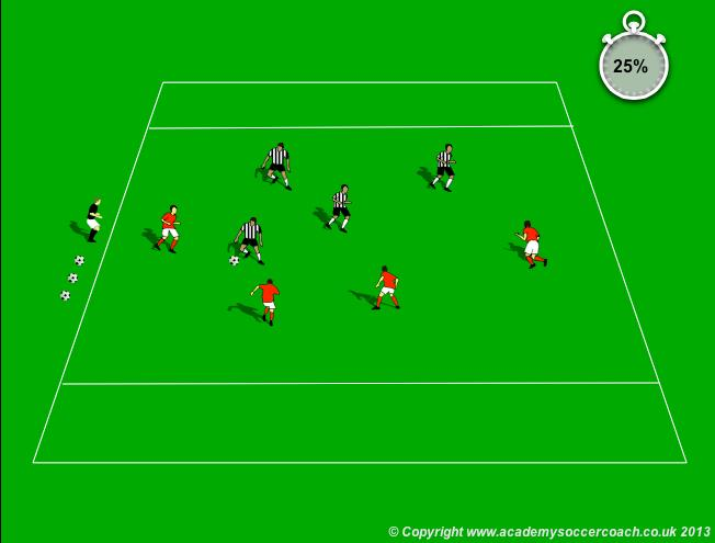 Week 7-7 & 8 year olds - Dribbling Red Light, Green Light Hard Turn - They perform a J Cut (Cut Back) Cross-roads - they perform a scissors Review all 3 moves Avoid Collision Players are placed