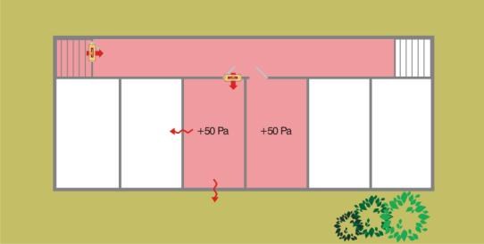 The drop in flow rate (from step 1), on the room gauge, indicates the flow or leakage across the room s wall between the hallway Figure 10: Pressurize the first room to measure flow from the room