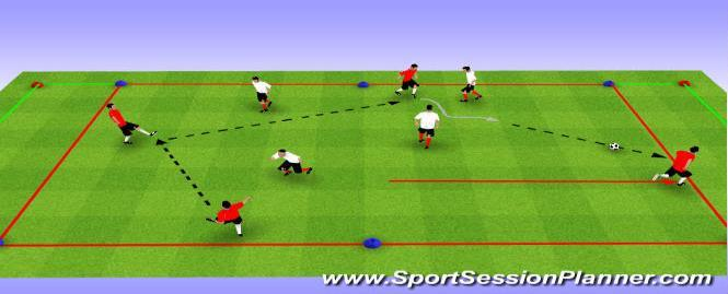 Topic: s Stage Description Diagram Coach Interventions Warm Up 2 3 4 Ball Mastery Inside and Outside of the Foot: Place 3 cones in a line with the middle cone 7-10 yards from the end cones and two