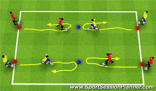Dribble with inside & outside of the foot 2. Dribble with laces, laces, inside outside of the foot 3. Inside, inside, outside of the foot 4.