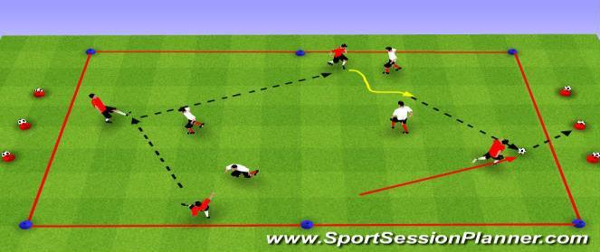 Players will score by dribbling and stopping the soccer ball in the End Zone. Defenders can t defend in the End zone.