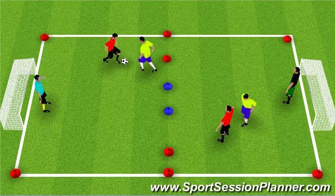 Topic: Dribbling to beat an opponent Objective: To improve the player s ability to dribble by an opponent 1v1 Moves and Turns: Place 3 cones in a line with the middle cone 7-10 yards from the end