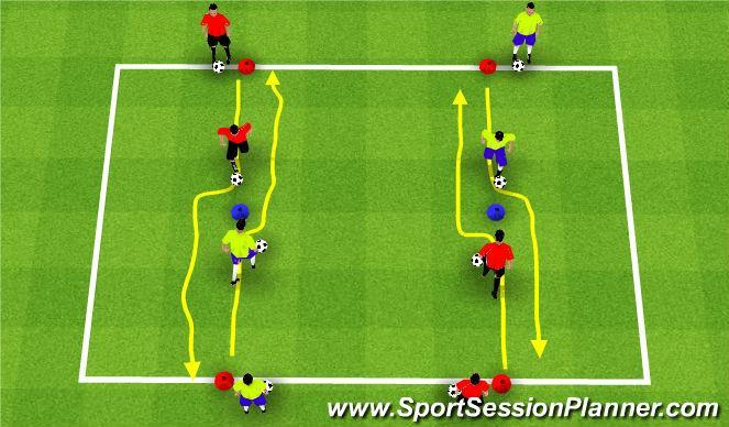 Player 2 must dribble through 1 of the 3 gates then try to score in the goal. Player one will defend his goal, try to win the ball and score in the opposition's goal.