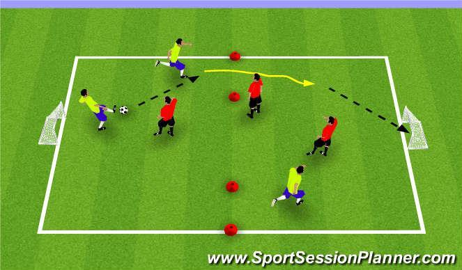 Topic: Running with the ball Objective: To improve the player s ability to run with the soccer ball Cone Running Competition: Players will dribble out to the cone and do an inside cut around the cone.