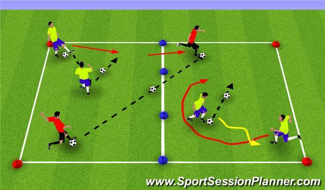 Topic: Passing for Penetration Objective: To improve the player s and team s ability to make penetrating passes I Receive, Dribble, Pass & Combine: In a 40Lx20W yard grid with a midline, put the