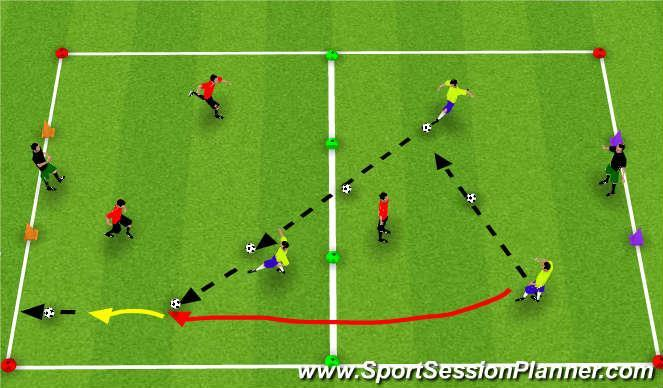 Pairs must complete a combination play (overlap, wall pass, give-n-go) with their partner within their 5 passes Pairs must use a combination play as the way to advance into the opposite half 3v3 to 6
