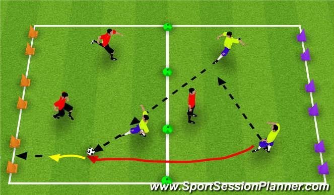 The attacking team must pass to a teammate in the attacking half of the field. The attacker must time his/her run to receive the ball as the ball arrives.