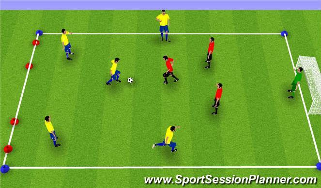Topic: Defending Group Objective: To improve the player s and the teams ability to defend as a group I 4v2 Split the Defenders: 4 Attackers pass the ball around the outside of a 7x7 square.
