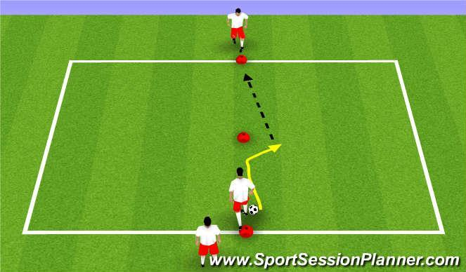 Topic: Creating Scoring opportunities Objective: To improve the team s ability to create scoring opportunities Stage Organization Diagram Guided Questions 1v0 Warm Up: Groups of 3.
