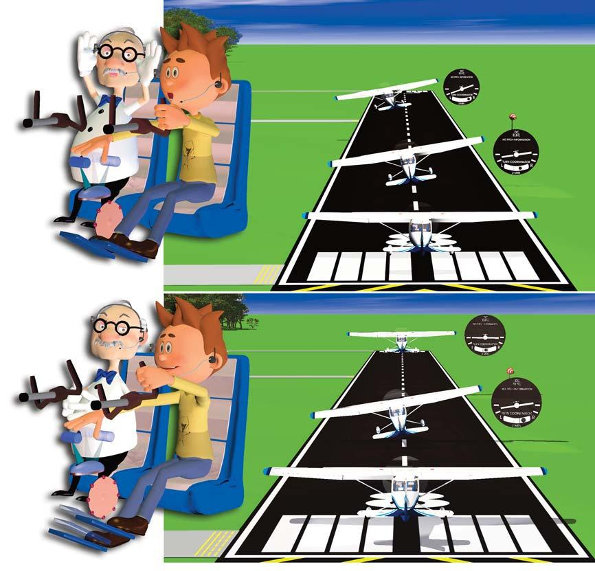 There are two problems students typically experience during the initial takeoff.