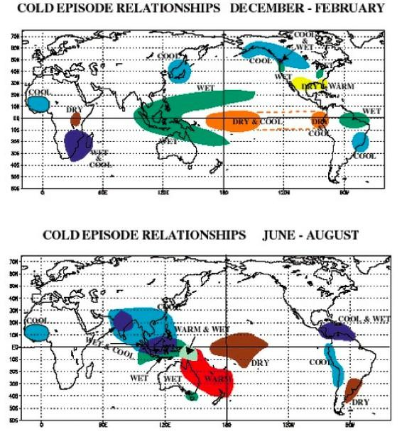Figure 4. December-February and June-August El Niño (warm phase) typical teleconnections. Figure 5. December-February and June-August La Niña (cold phase) typical teleconnections.
